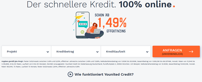 Younited Credit Kredit Produktseite